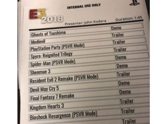 Sonys E3-Präsemtation: Fake oder nicht?