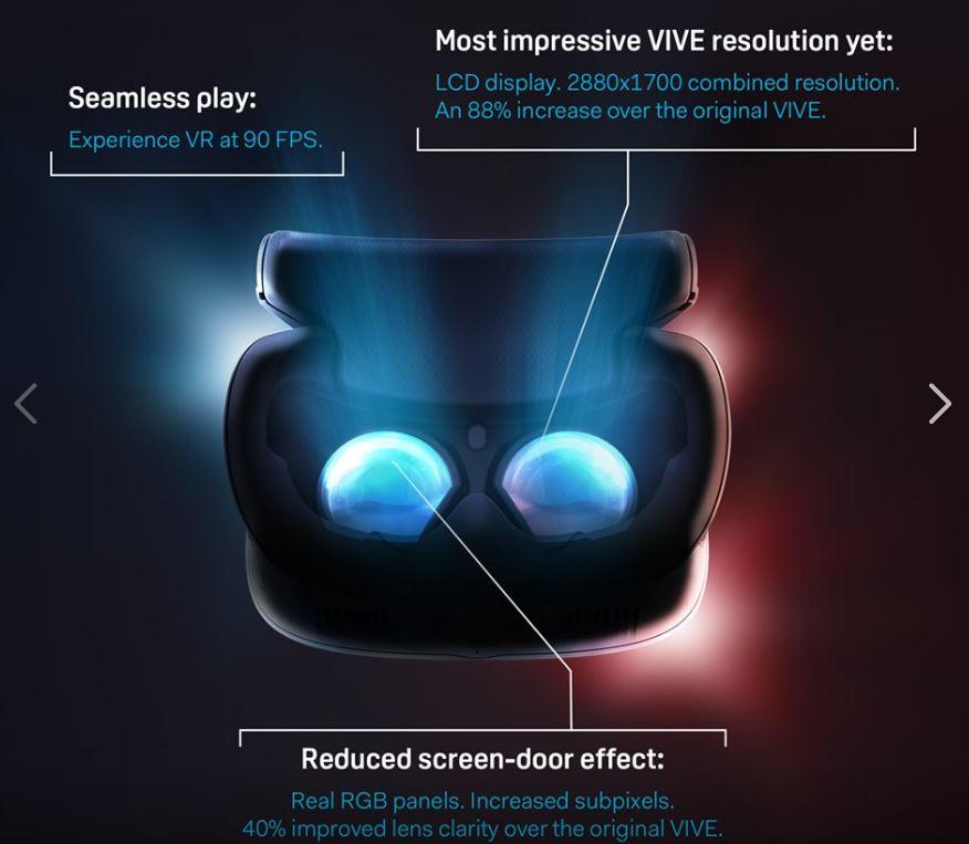 Vive Cosmos mit LCD und RGB-Pixelmatrix