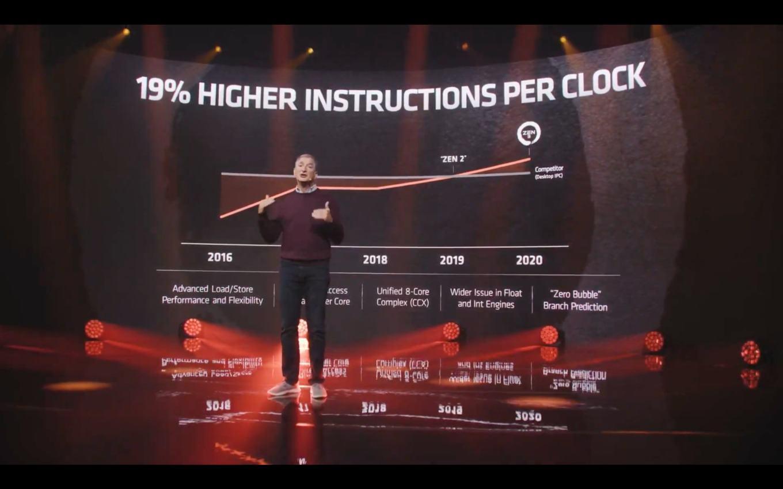 Hardware für den Herbst mit VR: AMD Ryzen 5000, RTX 3070-90 sind erschienen