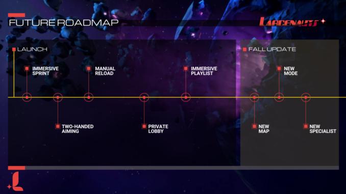 Roadmap der Entwickler.